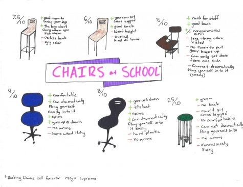 Chairs At School